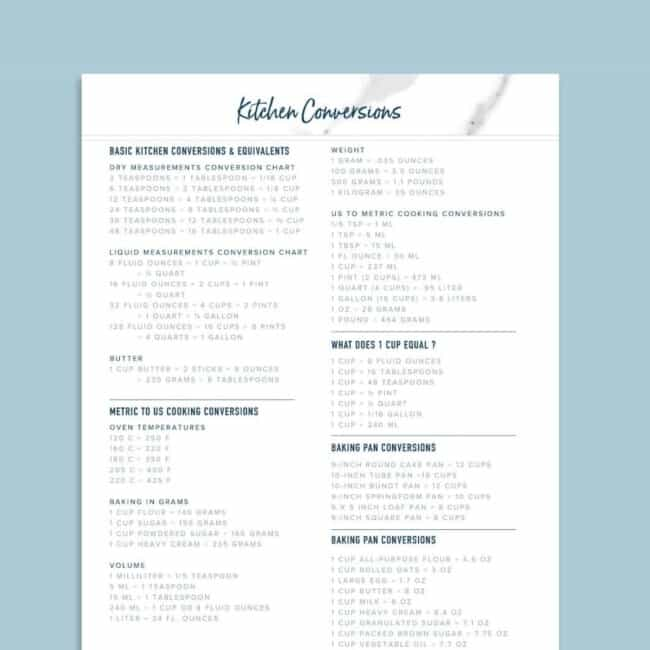 kitchen measurements and conversions free printable
