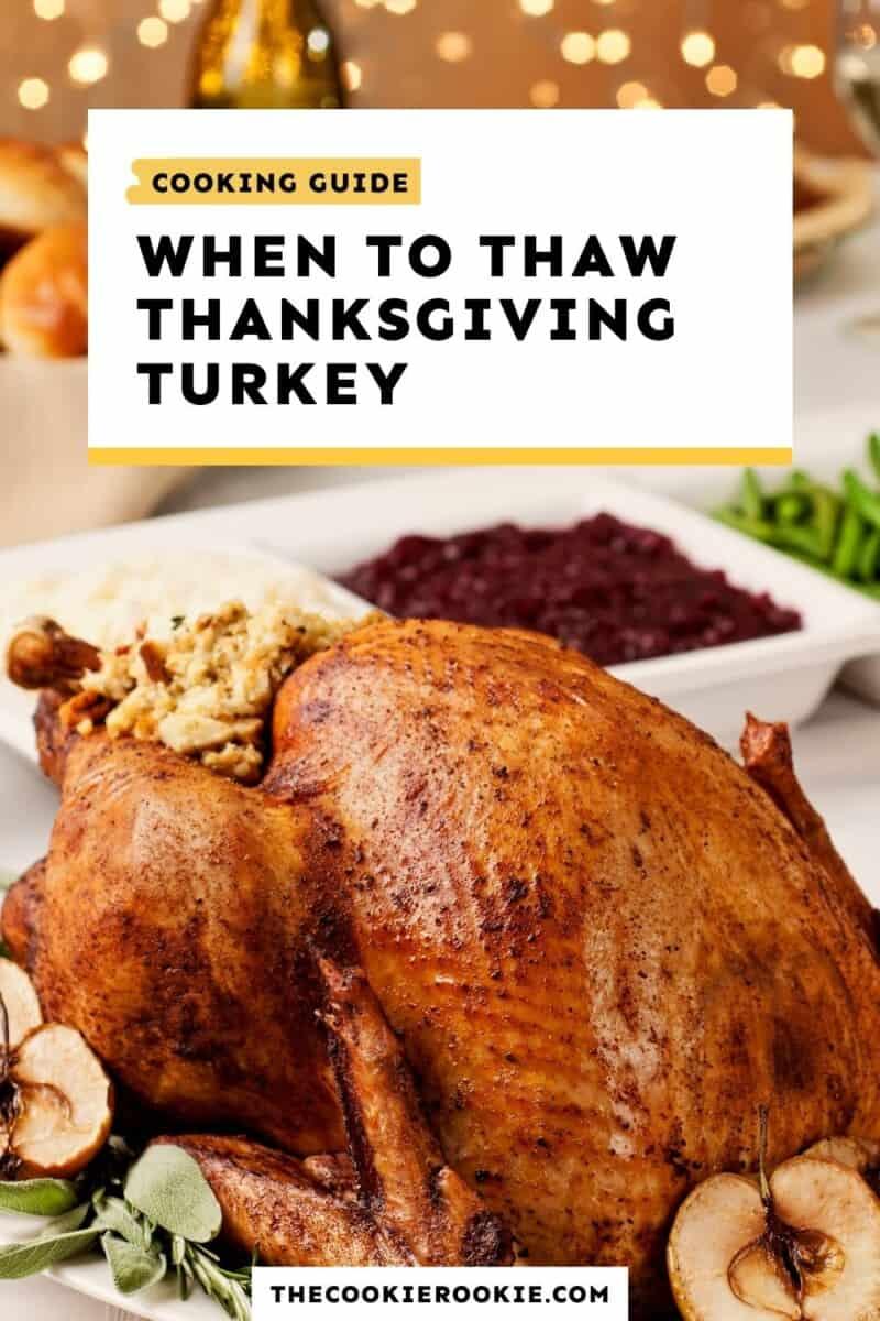 when to thaw thanksgiving turkey